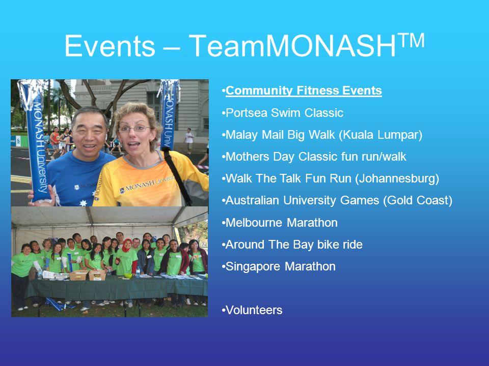 Events – TeamMONASHTM Community Fitness Events Portsea Swim Classic