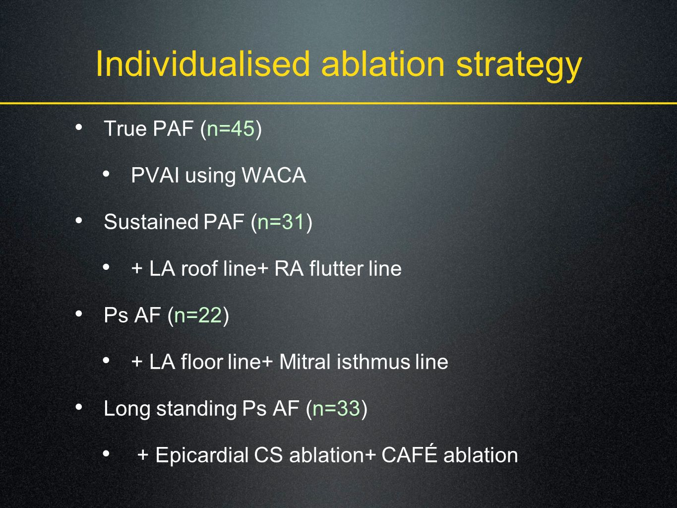 Individualised ablation strategy