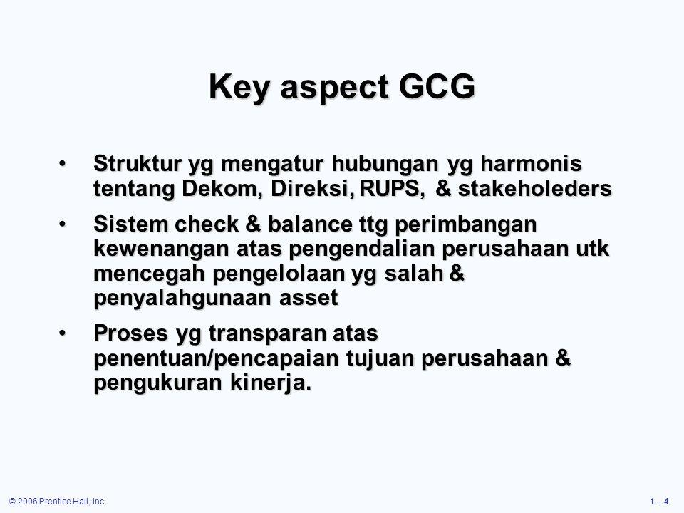 Key aspect GCG Struktur yg mengatur hubungan yg harmonis tentang Dekom, Direksi, RUPS, & stakeholeders.