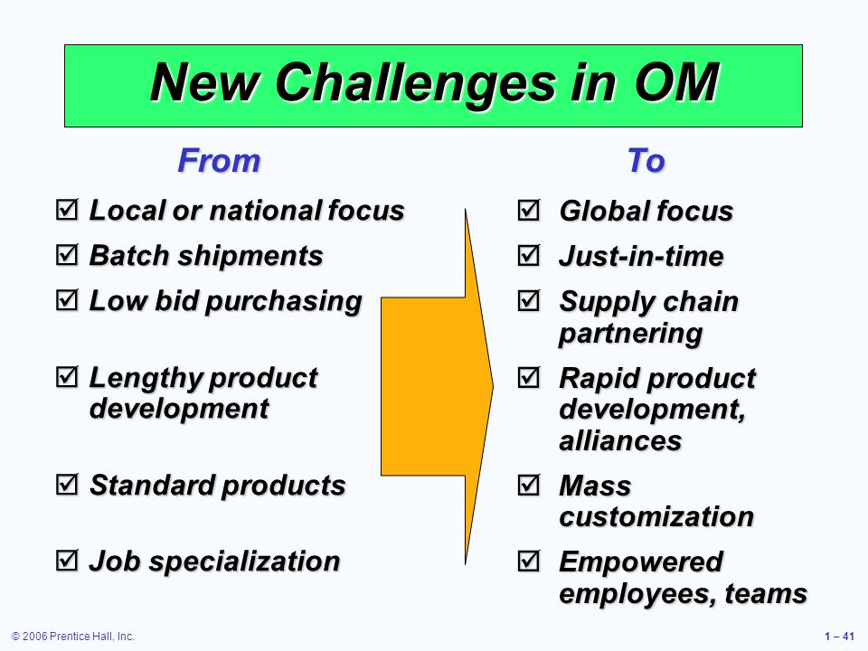 New Challenges in OM From To Local or national focus Global focus