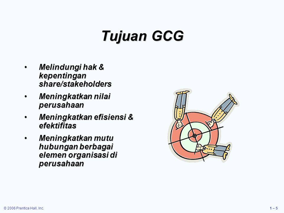 Tujuan GCG Melindungi hak & kepentingan share/stakeholders
