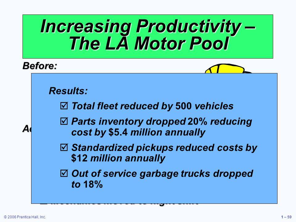 Increasing Productivity – The LA Motor Pool