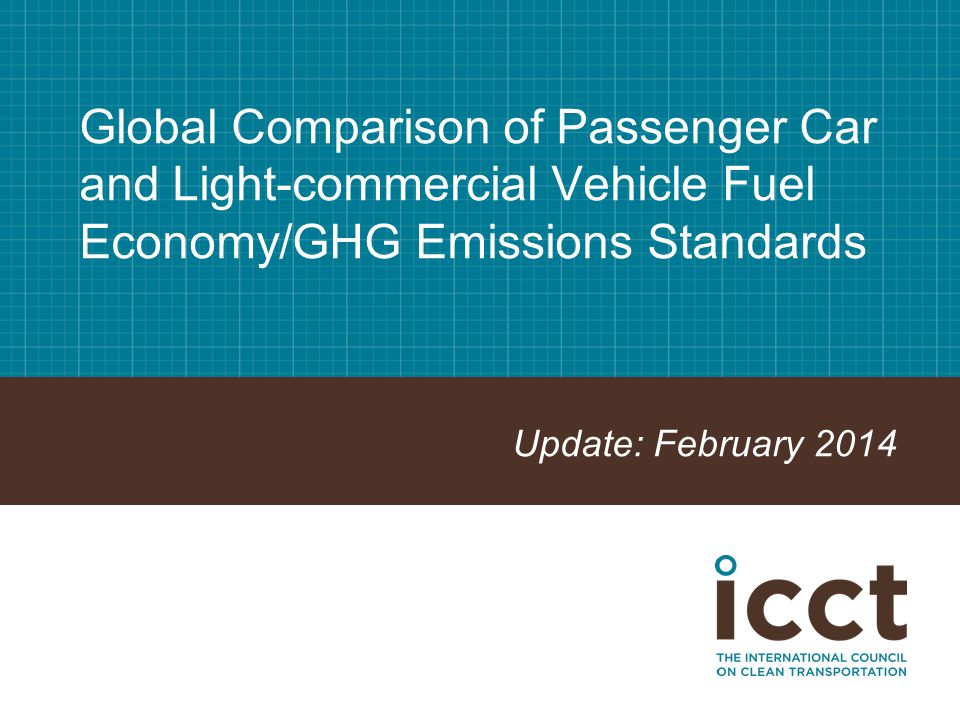 Global Comparison of Passenger Car and Light-commercial Vehicle Fuel Economy/GHG Emissions Standards