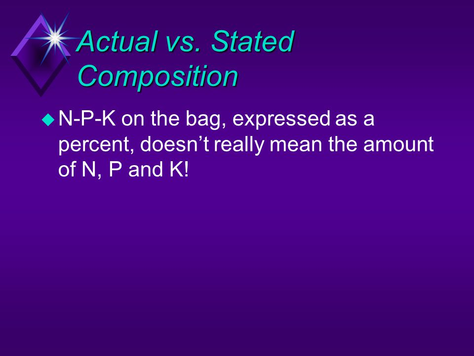 Actual vs. Stated Composition