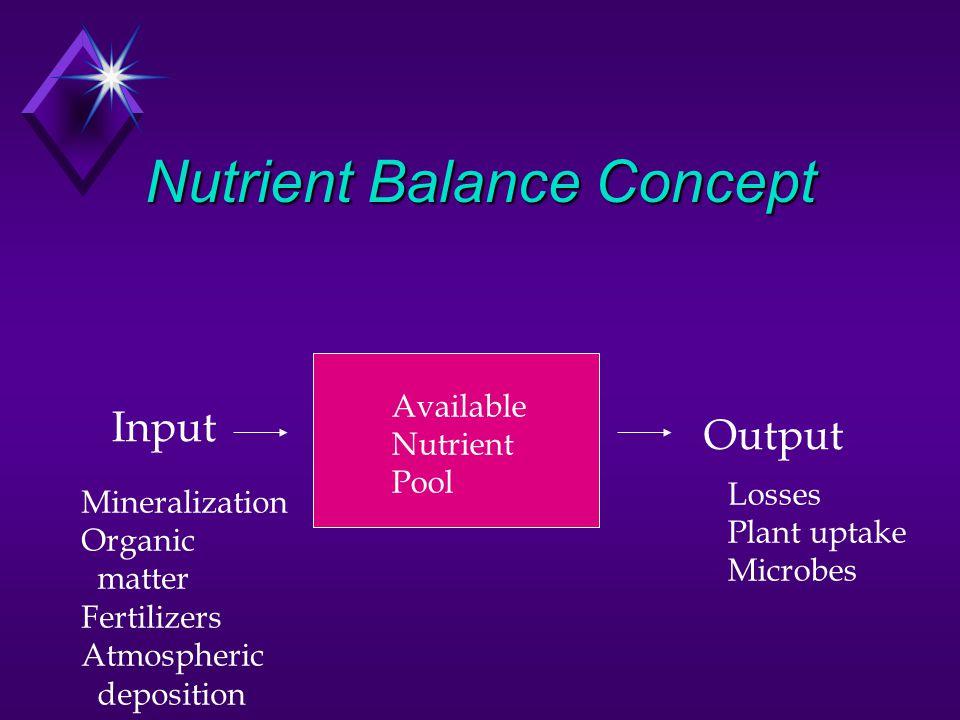Nutrient Balance Concept