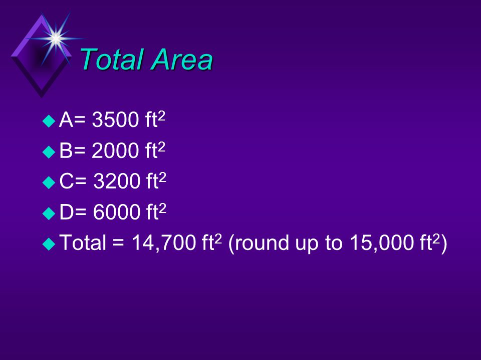Total Area A= 3500 ft2 B= 2000 ft2 C= 3200 ft2 D= 6000 ft2