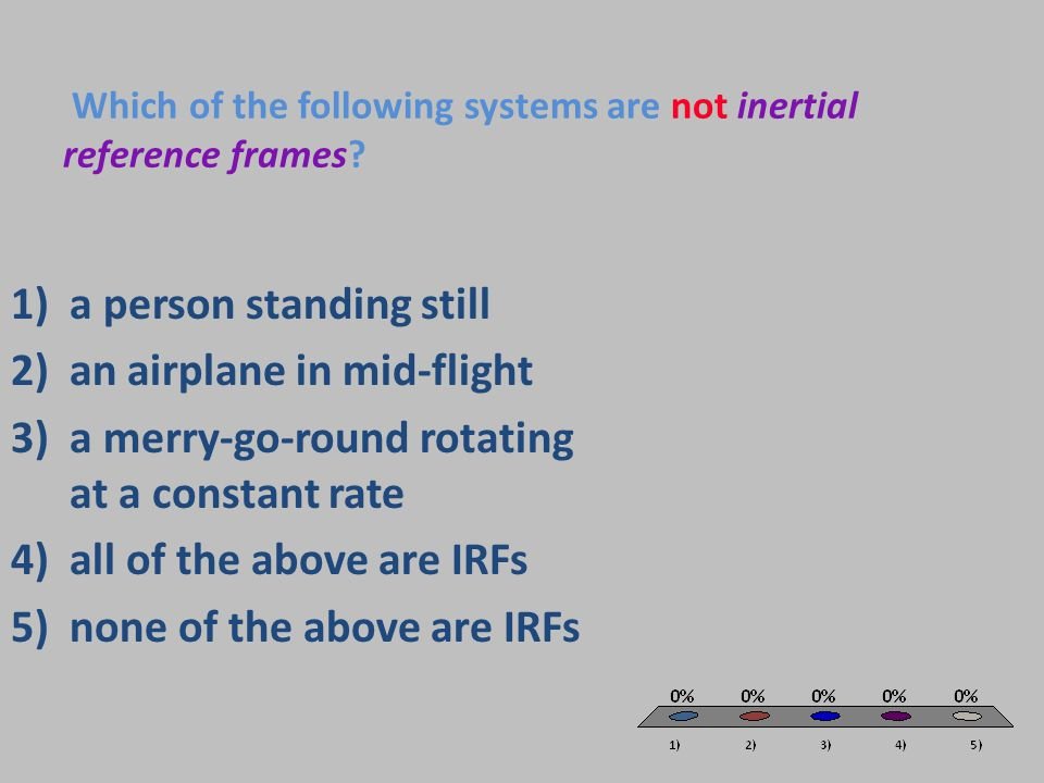 Which of the following systems are not inertial reference frames