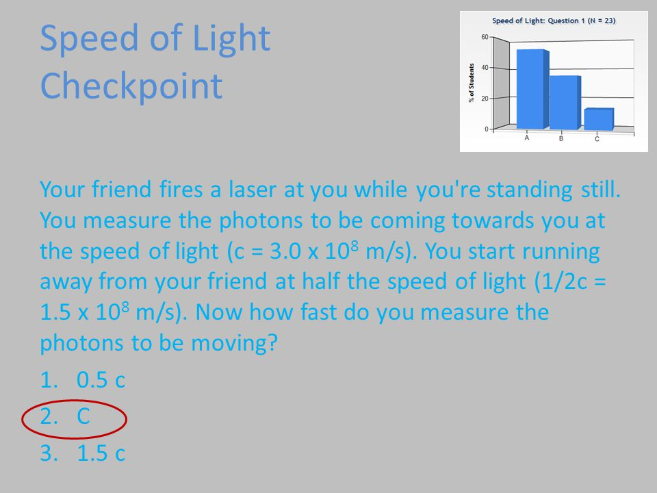 Speed of Light Checkpoint