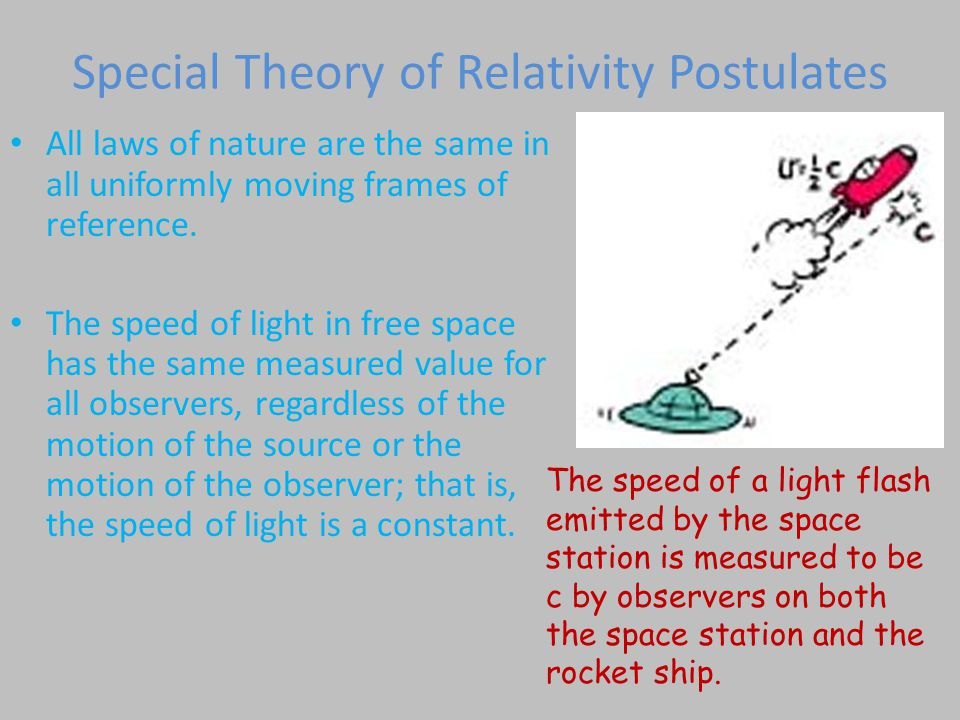 Special Theory of Relativity Postulates