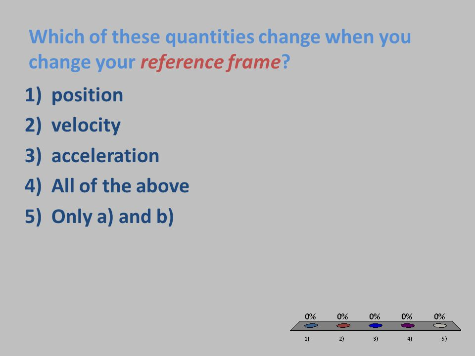 Which of these quantities change when you change your reference frame
