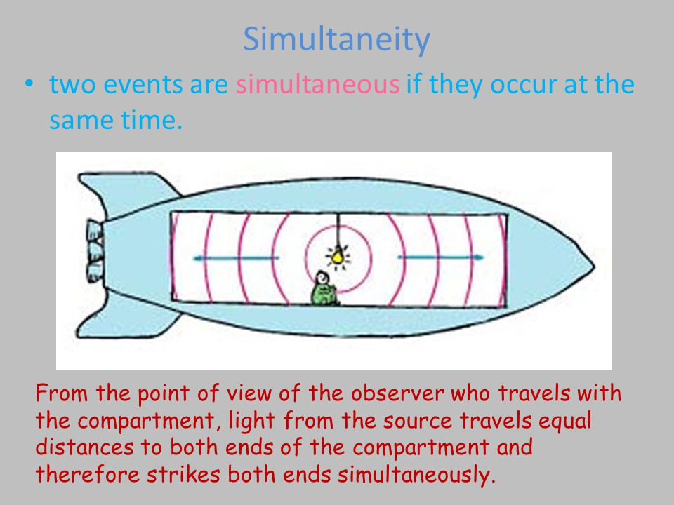 Simultaneity two events are simultaneous if they occur at the same time.