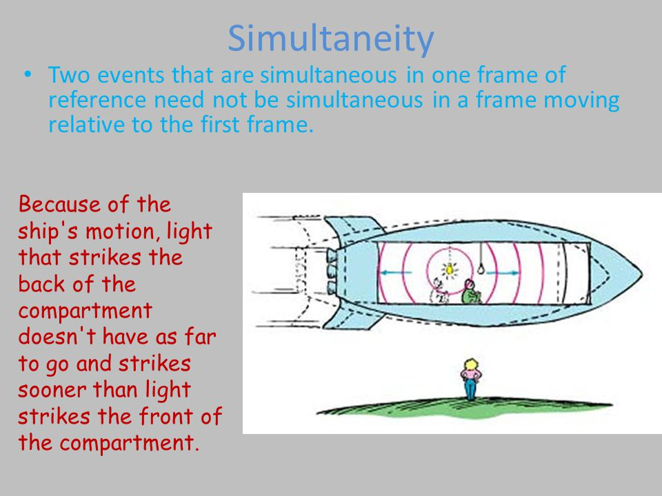 Simultaneity Two events that are simultaneous in one frame of reference need not be simultaneous in a frame moving relative to the first frame.