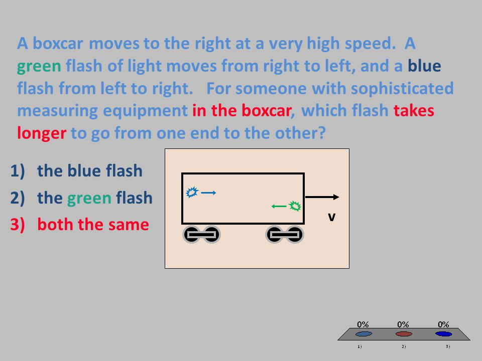 A boxcar moves to the right at a very high speed