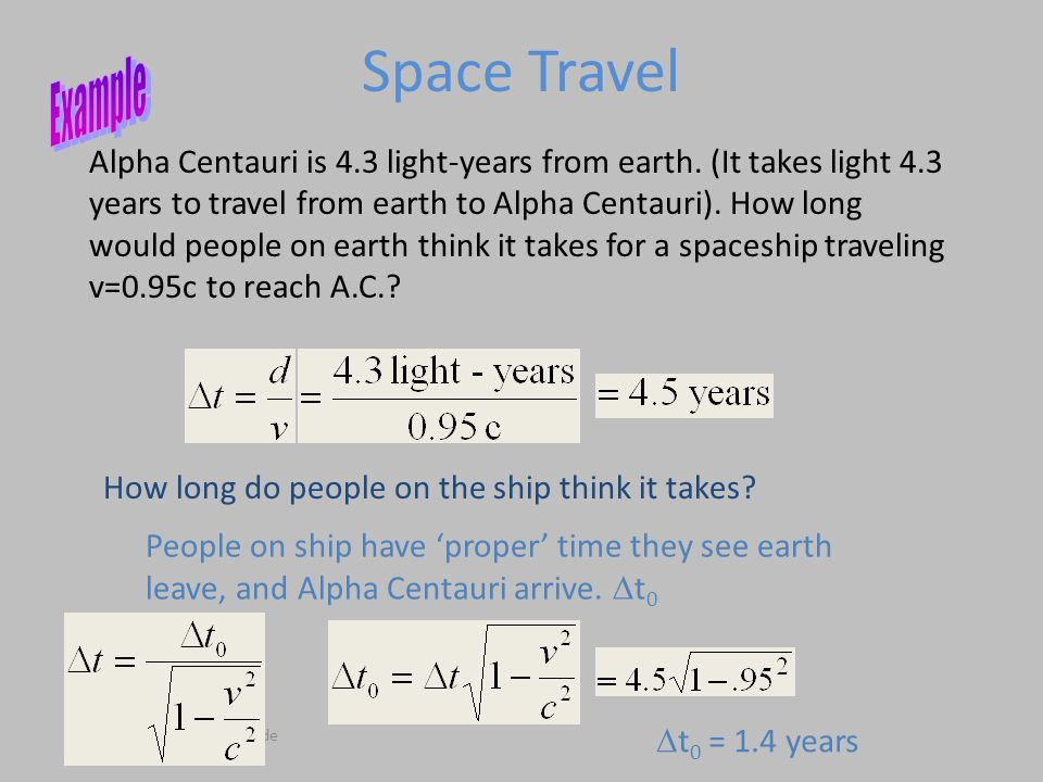 Space Travel Example.