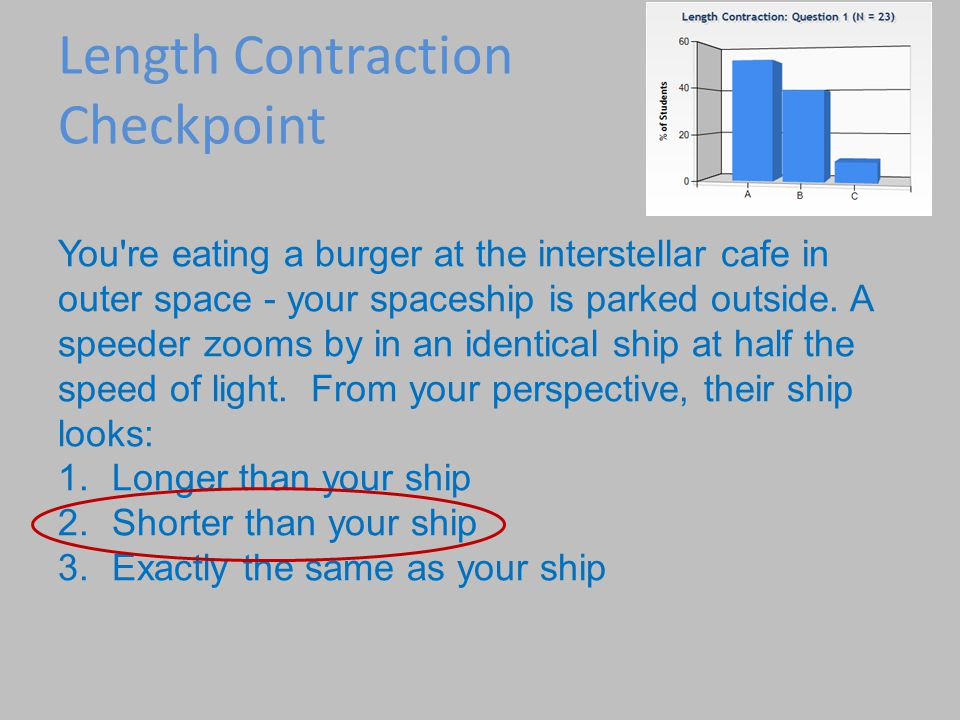 Length Contraction Checkpoint