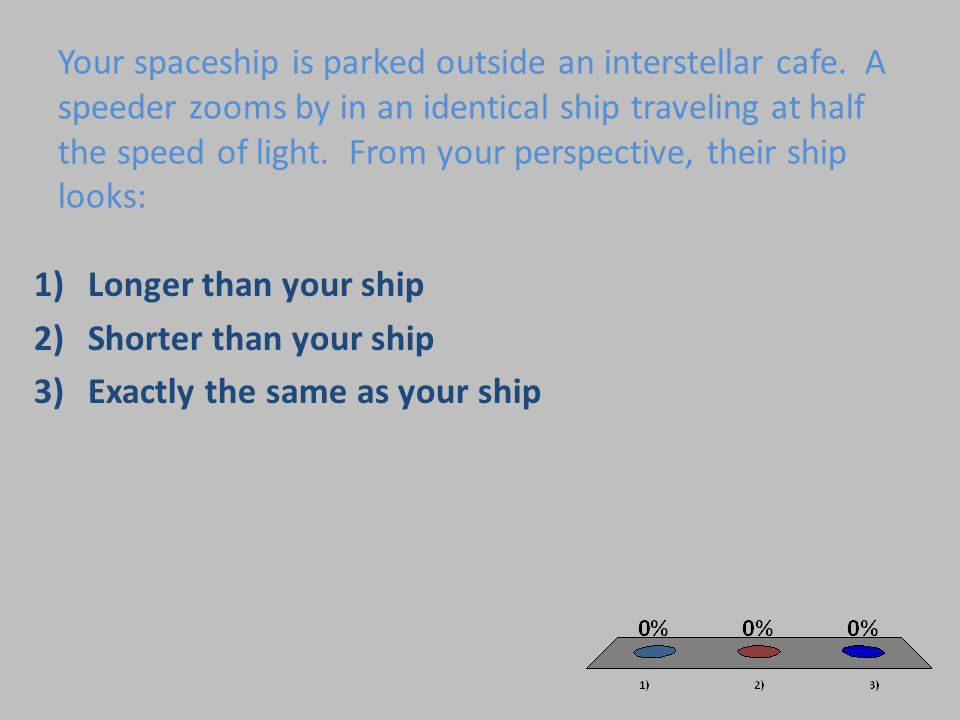 Your spaceship is parked outside an interstellar cafe