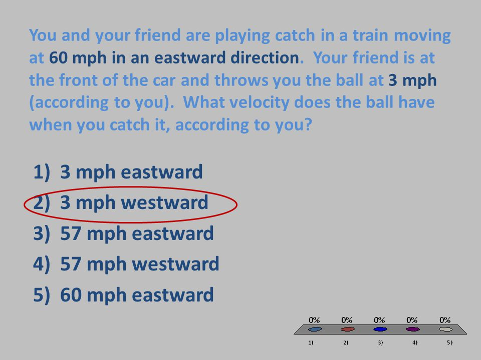 3 mph eastward 3 mph westward 57 mph eastward 57 mph westward