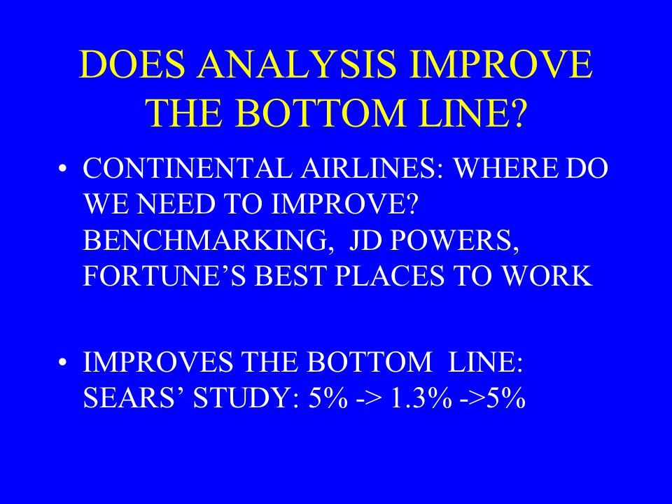DOES ANALYSIS IMPROVE THE BOTTOM LINE