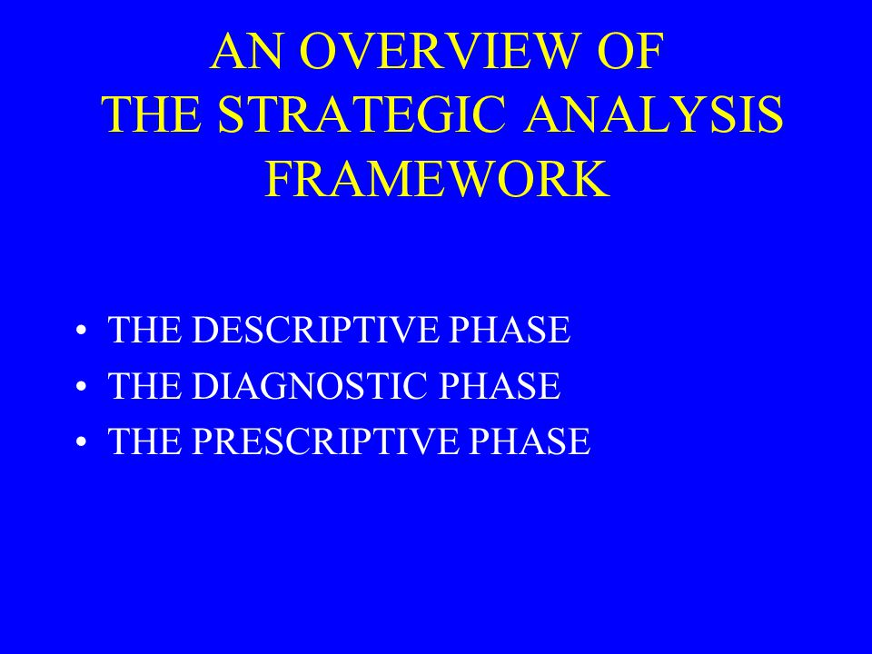 AN OVERVIEW OF THE STRATEGIC ANALYSIS FRAMEWORK