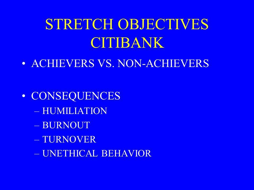 STRETCH OBJECTIVES CITIBANK