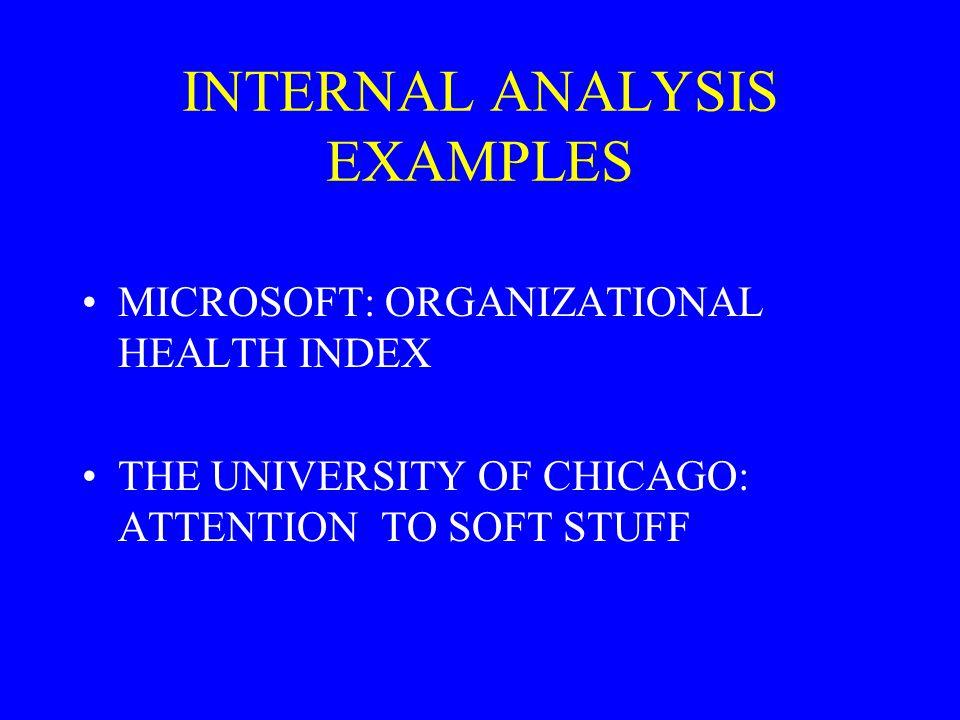 INTERNAL ANALYSIS EXAMPLES