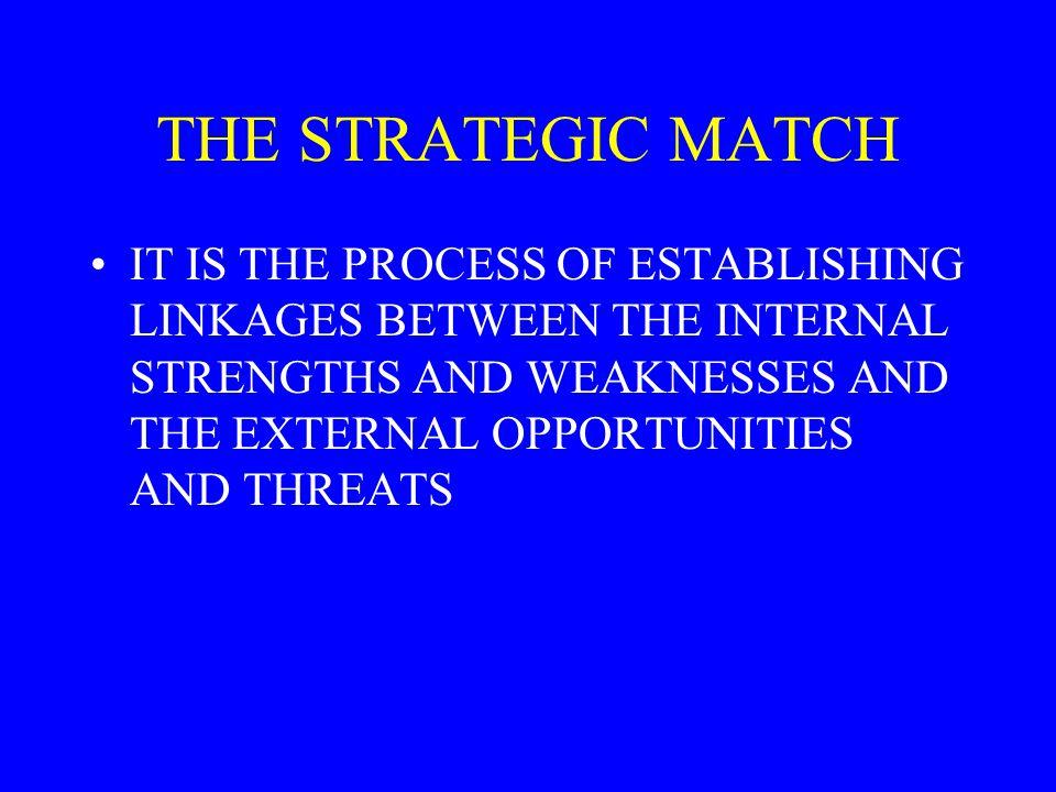 THE STRATEGIC MATCH