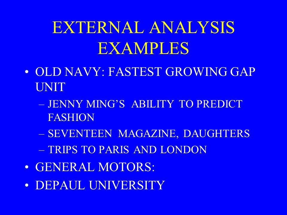 EXTERNAL ANALYSIS EXAMPLES