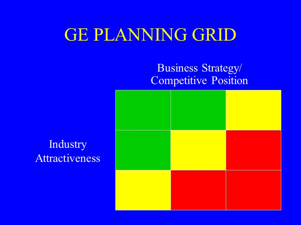 GE PLANNING GRID Business Strategy/ Competitive Position