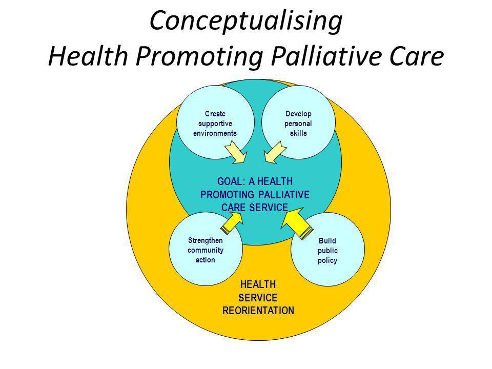 Conceptualising Health Promoting Palliative Care