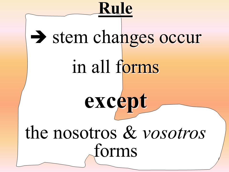 the nosotros & vosotros forms
