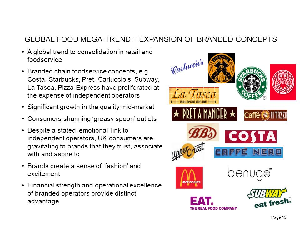 GLOBAL FOOD MEGA-TREND – EXPANSION OF BRANDED CONCEPTS