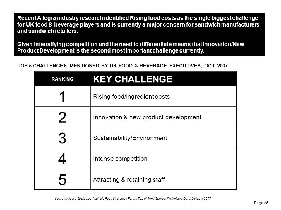 1 2 3 4 5 KEY CHALLENGE Rising food/ingredient costs