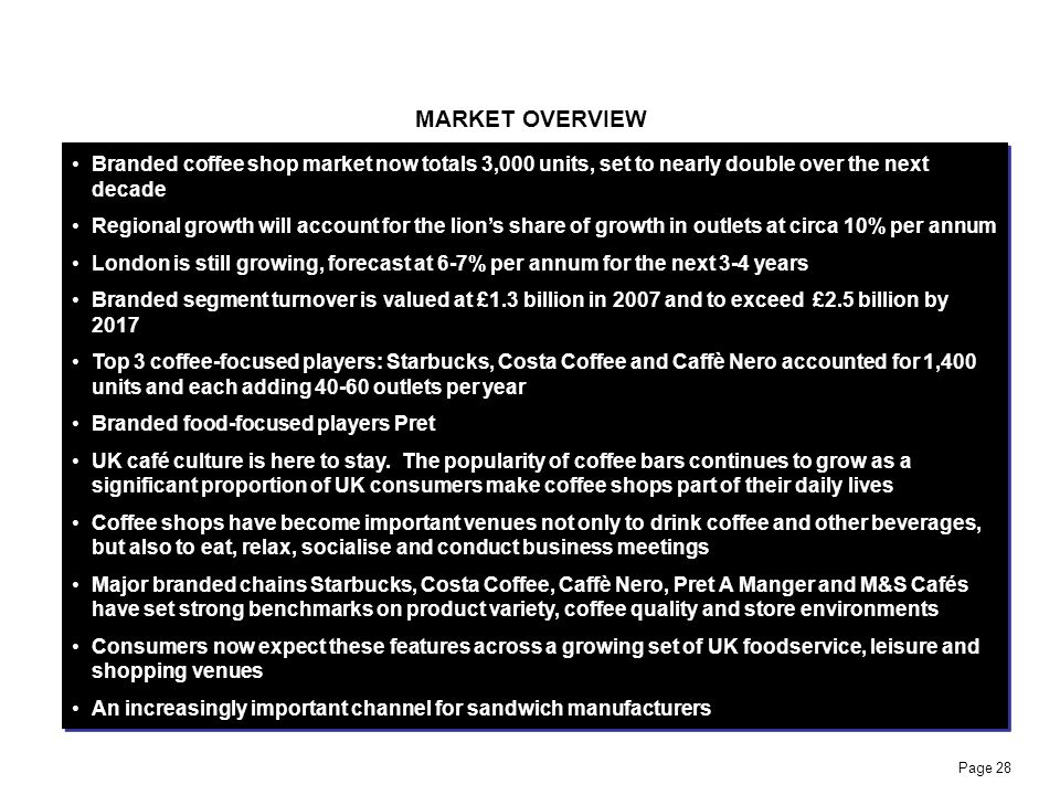 MARKET OVERVIEW Branded coffee shop market now totals 3,000 units, set to nearly double over the next decade.