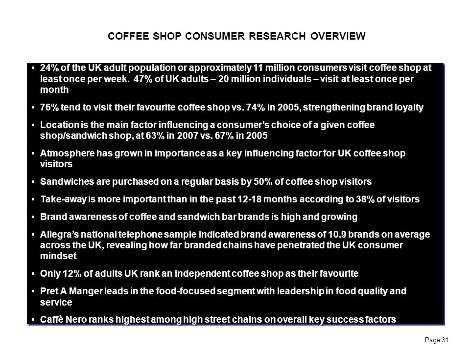 COFFEE SHOP CONSUMER RESEARCH OVERVIEW