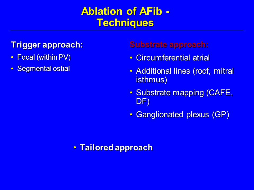 Ablation of AFib - Techniques