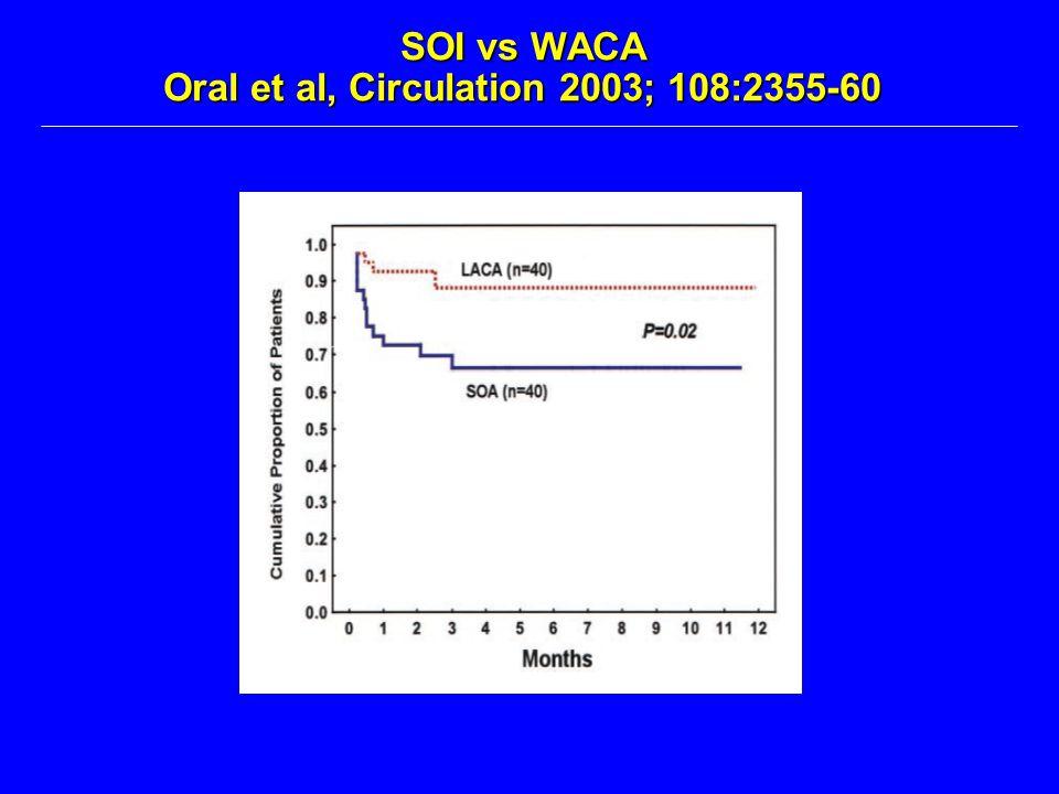 SOI vs WACA Oral et al, Circulation 2003; 108:2355-60