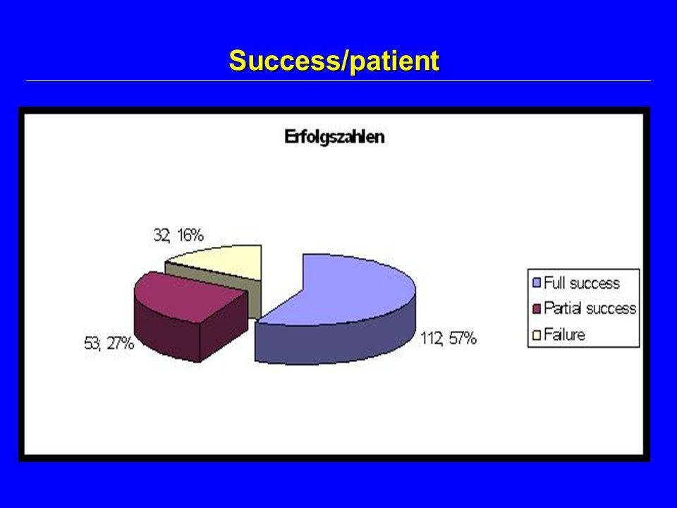 Success/patient