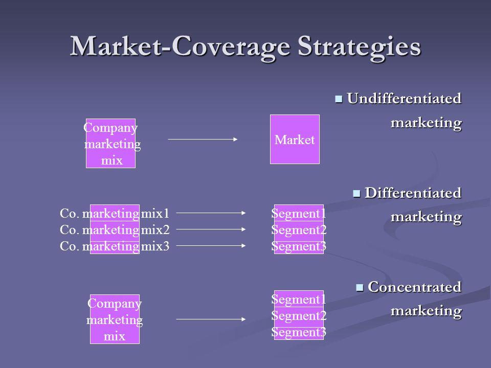 Market-Coverage Strategies