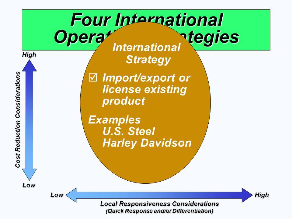 Four International Operations Strategies