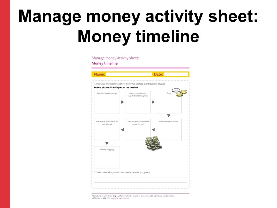 Manage money activity sheet: Money timeline