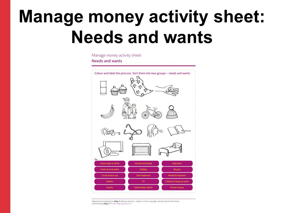 Manage money activity sheet: Needs and wants