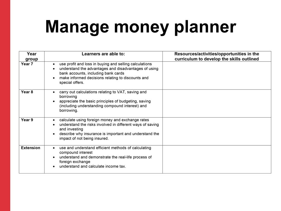 Manage money planner