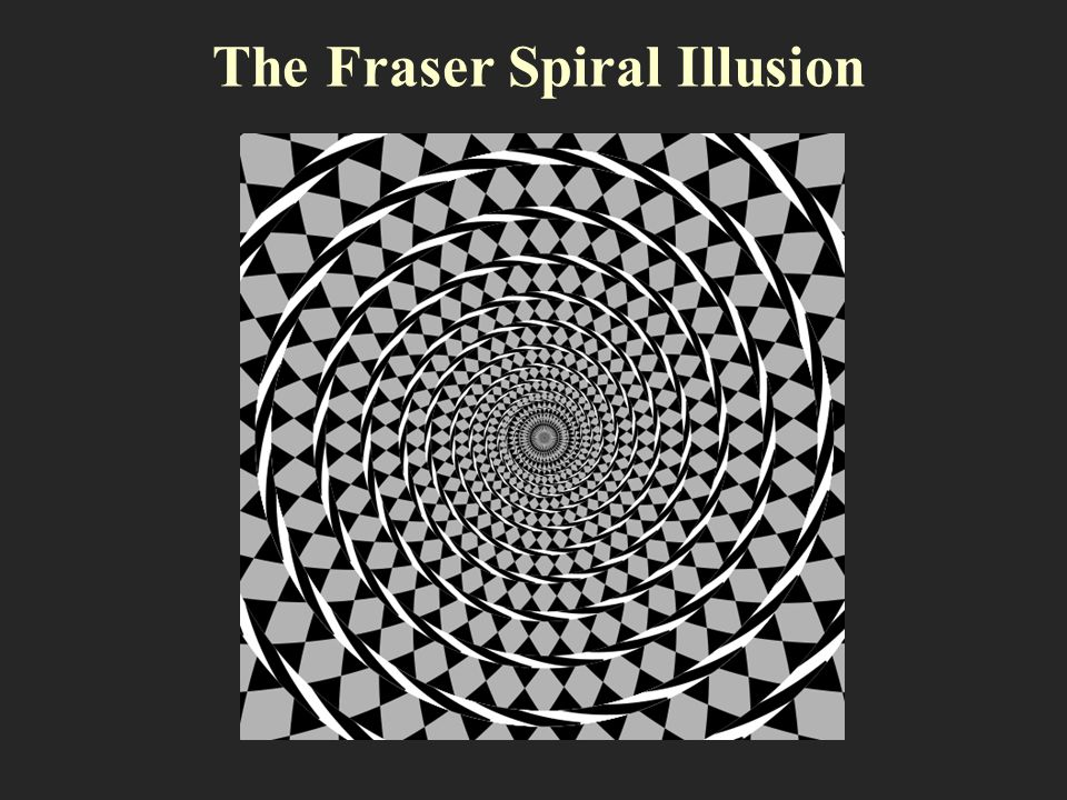 The Fraser Spiral Illusion