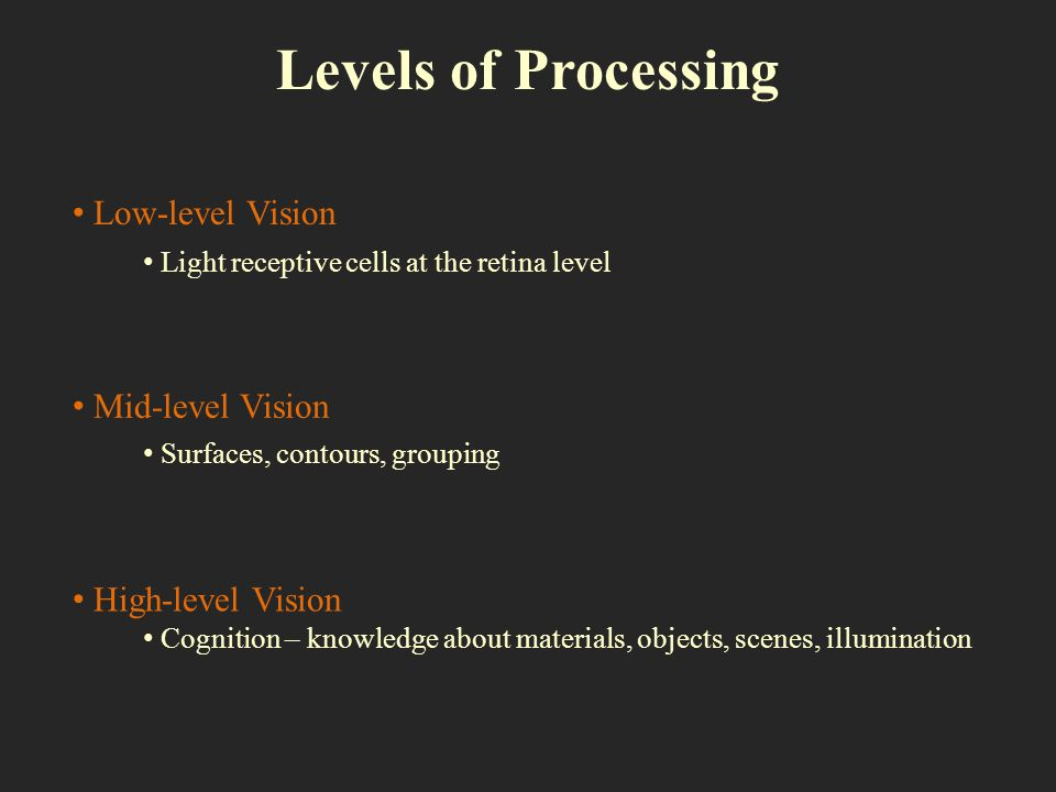 Levels of Processing Low-level Vision Mid-level Vision