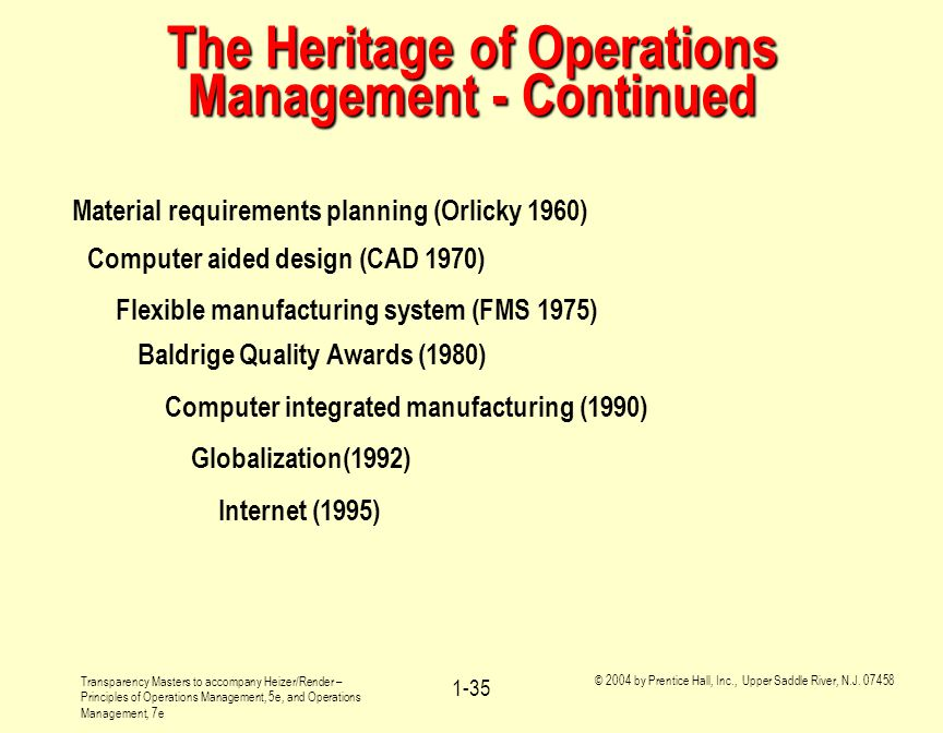 The Heritage of Operations Management - Continued
