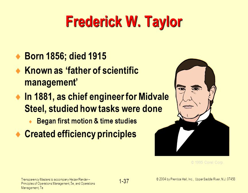 Frederick W. Taylor Born 1856; died 1915