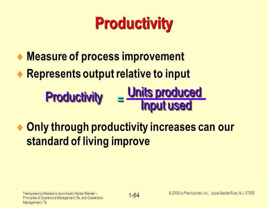 Productivity Units produced Productivity = Input used