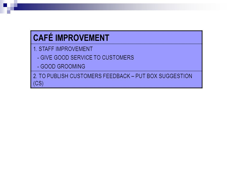 CAFÉ IMPROVEMENT FLOWER CAFE 1. STAFF IMPROVEMENT