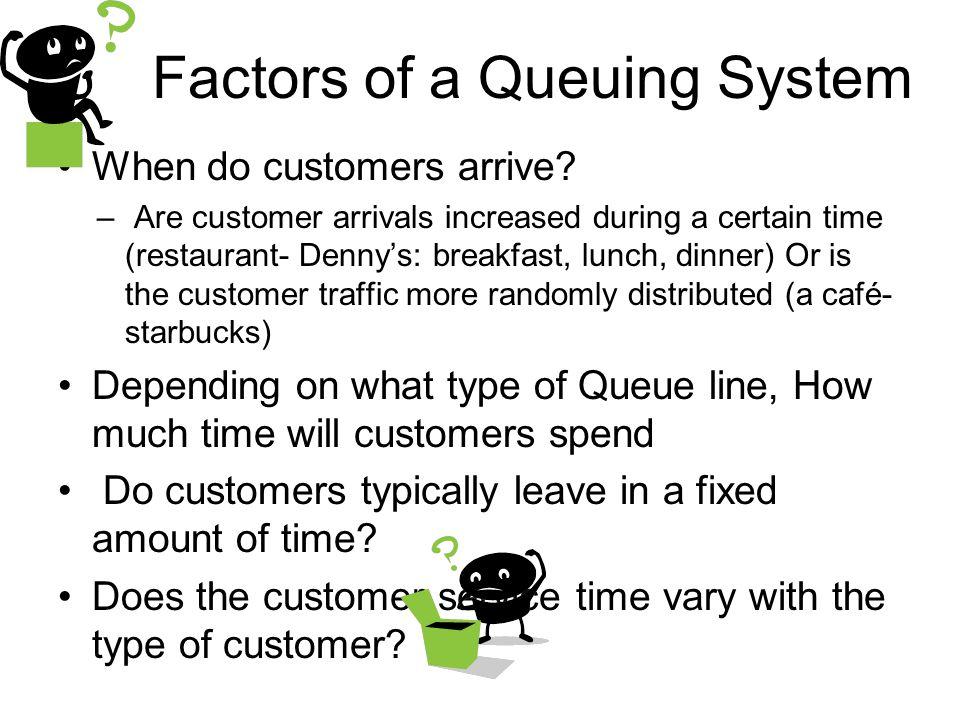 Factors of a Queuing System