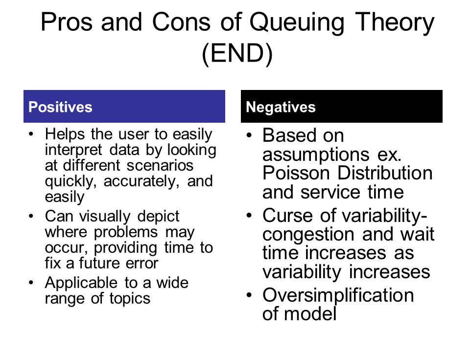 Pros and Cons of Queuing Theory (END)